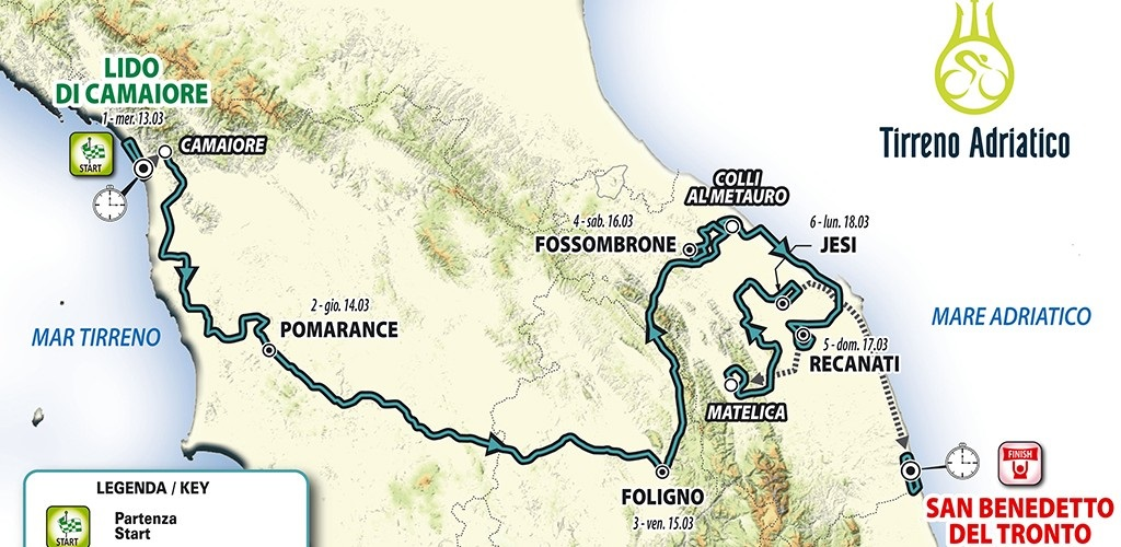 Tirreno-Adriatico 2019 – Útvonal
