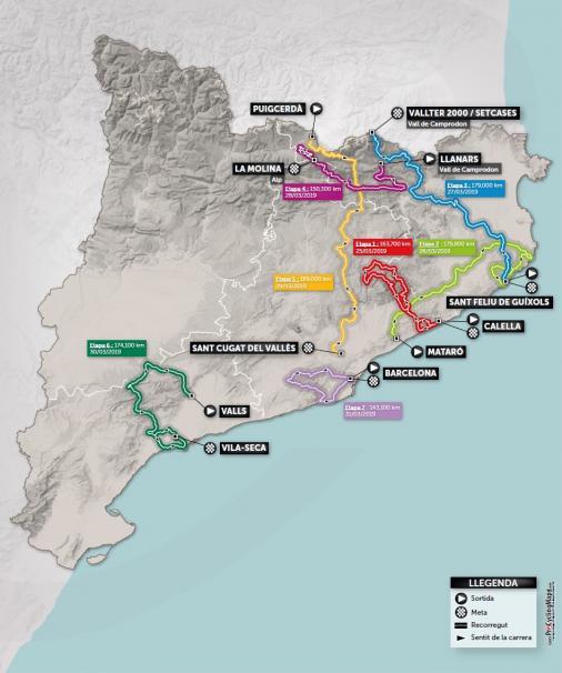 Volta a Catalunya 2019 – Útvonal