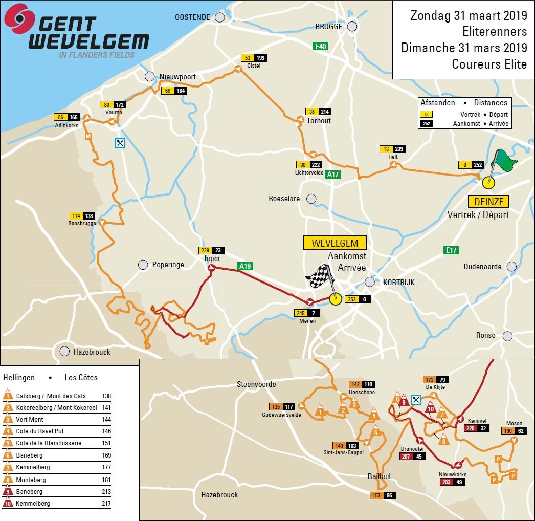 Gent-Wevelgem 2019 – Útvonal
