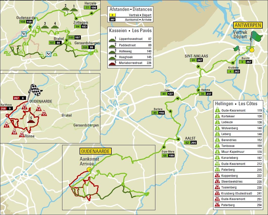 Ronde van Vlaanderen 2019 – Útvonal