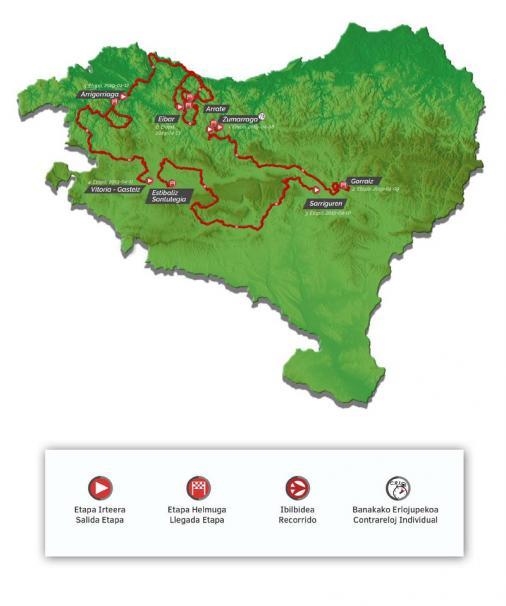 Itzulia Basque Country (Vuelta a Pais Vasco) 2019  – útvonal