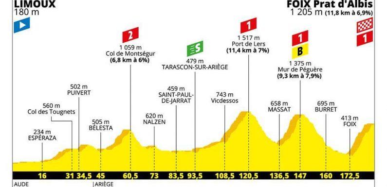 Tour de France 2019  –  15. szakasz (Limoux – Foix/Prat d'Albis)
