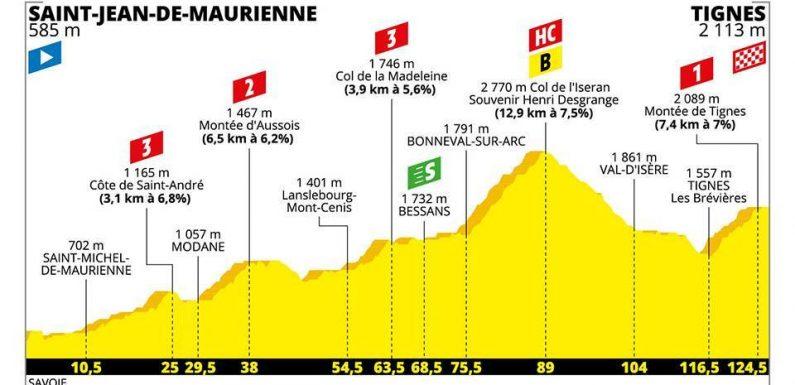 Tour de France 2019 – 19. szakasz (Saint-Jean-de-Maurienne – Tignes)