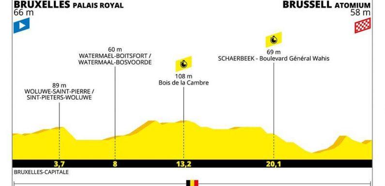 Tour de France 2019 – 2 szakasz (Bruxelles Palais Royal – Brussel Atomium)