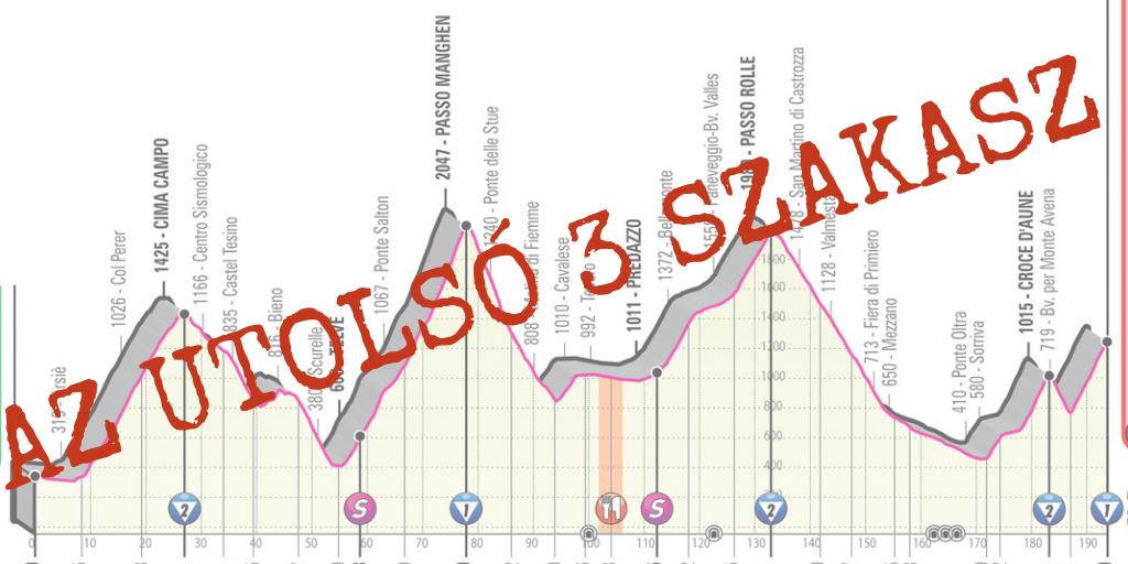 Giro d'Italia 2019 – az utolsó három nap programja